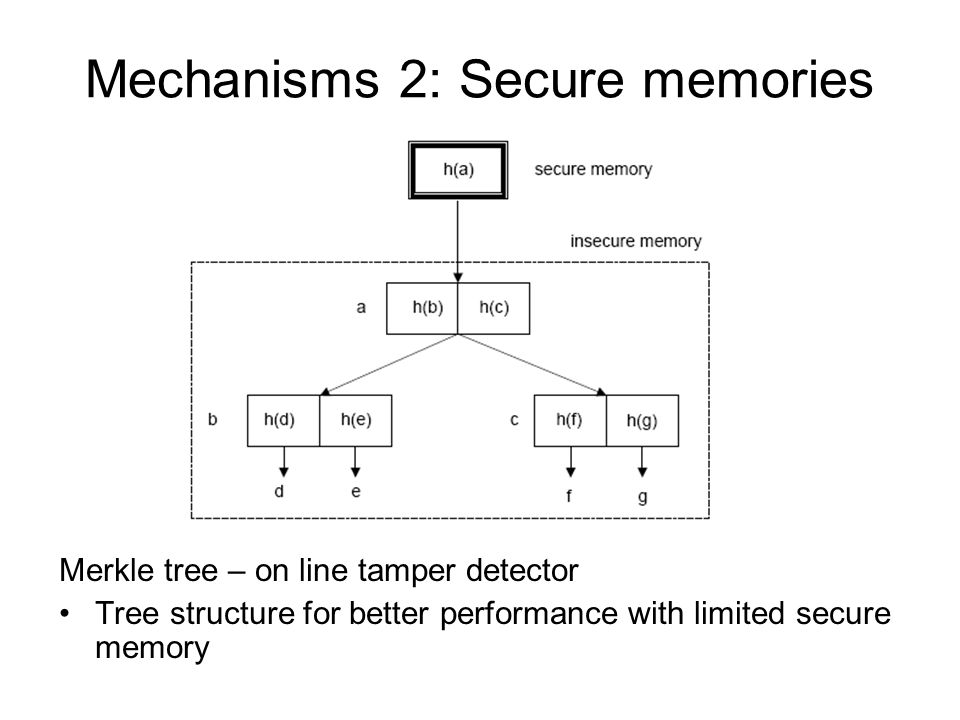 Mechanisms 2: Secure memories Merkle tree – on line tamper detector Tree structure for better performance with limited secure memory