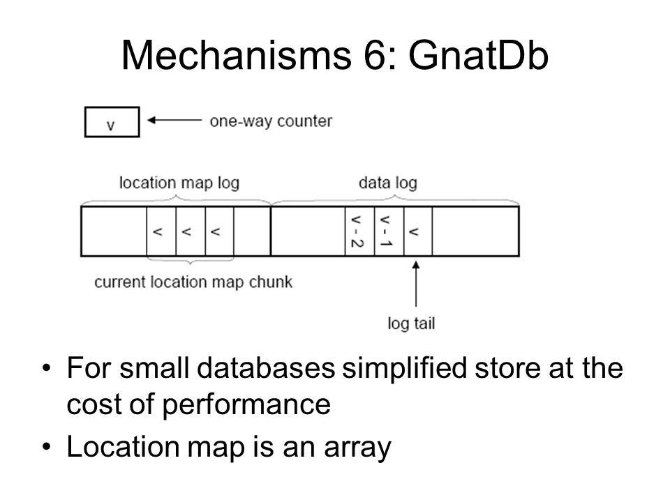 Mechanisms 6: GnatDb For small databases simplified store at the cost of performance Location map is an array