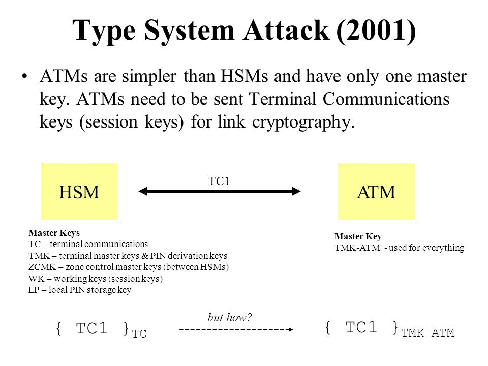 Type System Attack (2001) ATMs are simpler than HSMs and have only one master key.