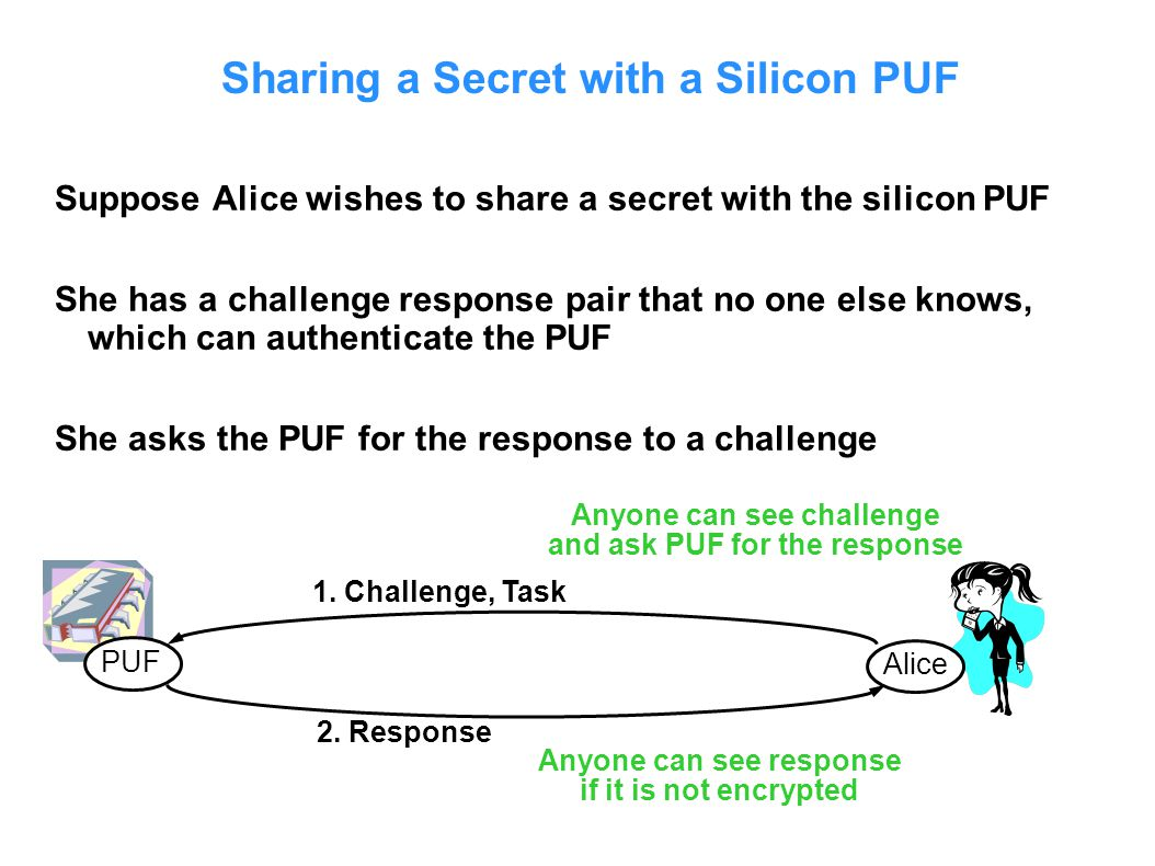 Sharing a Secret with a Silicon PUF Suppose Alice wishes to share a secret with the silicon PUF She has a challenge response pair that no one else knows, which can authenticate the PUF She asks the PUF for the response to a challenge PUF Alice 1.
