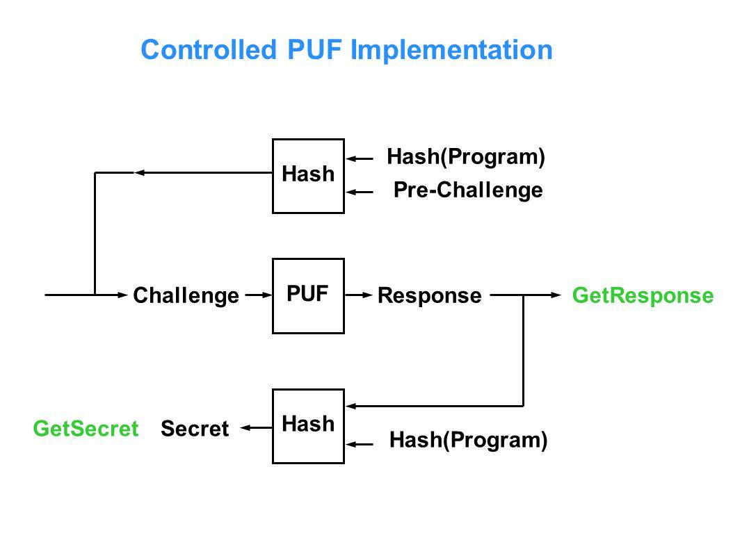 Controlled PUF Implementation Hash(Program) Secret Hash Challenge PUF Response Hash(Program) Pre-Challenge Hash GetResponse GetSecret