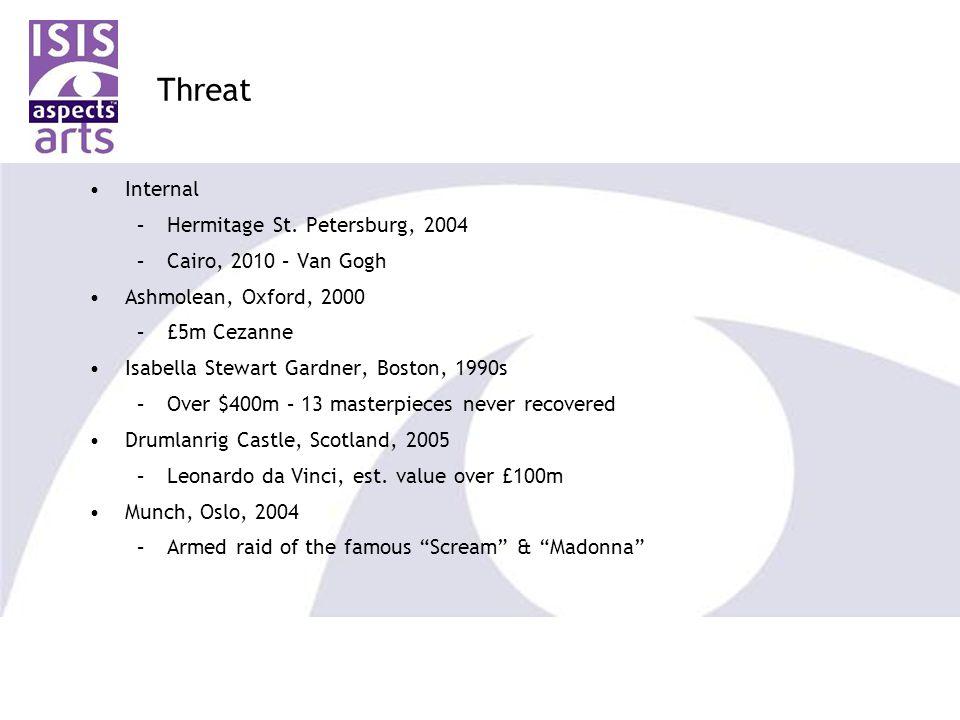 Threat Internal –Hermitage St. Petersburg, 2004 –Cairo, 2010 – Van Gogh Ashmolean, Oxford, 2000 –£5m Cezanne Isabella Stewart Gardner, Boston, 1990s –