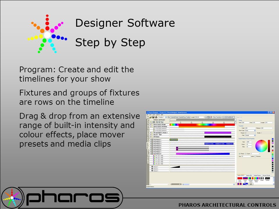 PHAROS ARCHITECTURAL CONTROLS Program: Create and edit the timelines for your show Fixtures and groups of fixtures are rows on the timeline Drag & drop from an extensive range of built-in intensity and colour effects, place mover presets and media clips Designer Software Step by Step