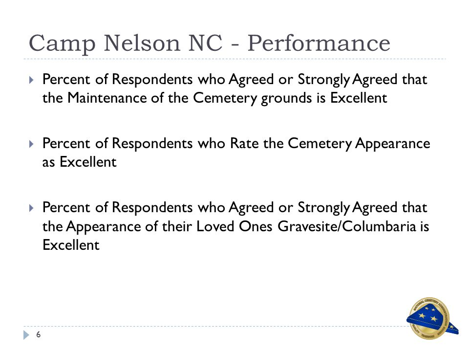 Camp Nelson NC - Performance 6  Percent of Respondents who Agreed or Strongly Agreed that the Maintenance of the Cemetery grounds is Excellent  Percent of Respondents who Rate the Cemetery Appearance as Excellent  Percent of Respondents who Agreed or Strongly Agreed that the Appearance of their Loved Ones Gravesite/Columbaria is Excellent