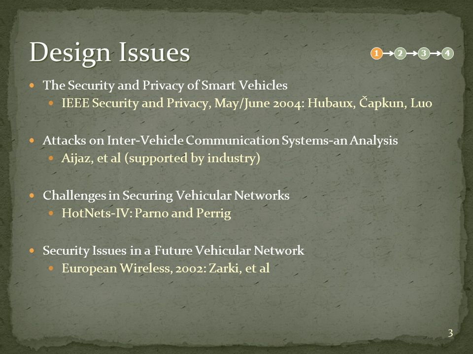 3 Design Issues The Security and Privacy of Smart Vehicles IEEE Security and Privacy, May/June 2004: Hubaux, Čapkun, Luo Attacks on Inter-Vehicle Communication Systems-an Analysis Aijaz, et al (supported by industry) Challenges in Securing Vehicular Networks HotNets-IV: Parno and Perrig Security Issues in a Future Vehicular Network European Wireless, 2002: Zarki, et al 1234