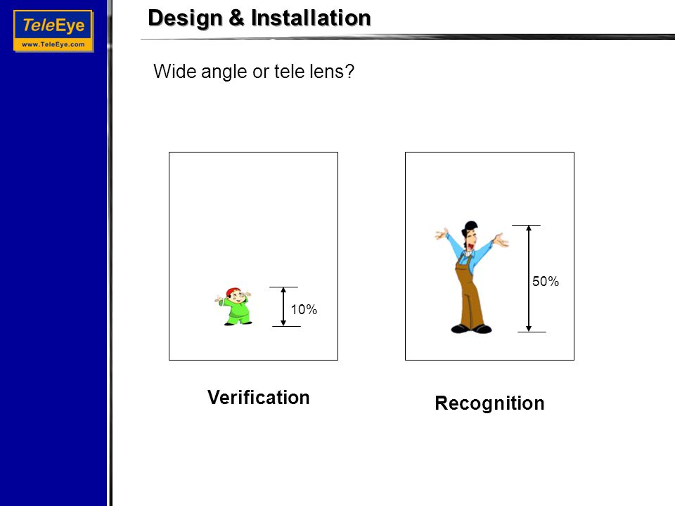 Design & Installation Wide angle or tele lens Verification 10% Recognition 50%