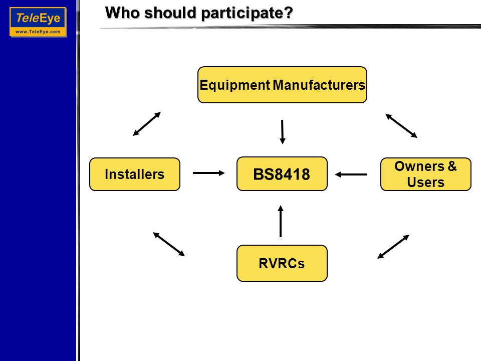 Who should participate? Equipment Manufacturers BS8418 RVRCs Installers Owners & Users