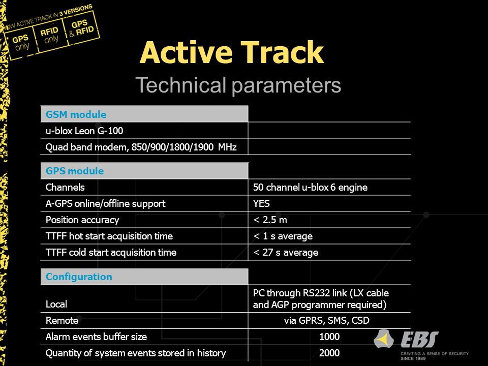 Active Track Technical parameters GSM module u-blox Leon G-100 Quad band modem, 850/900/1800/1900 MHz GPS module Channels50 channel u-blox 6 engine A-