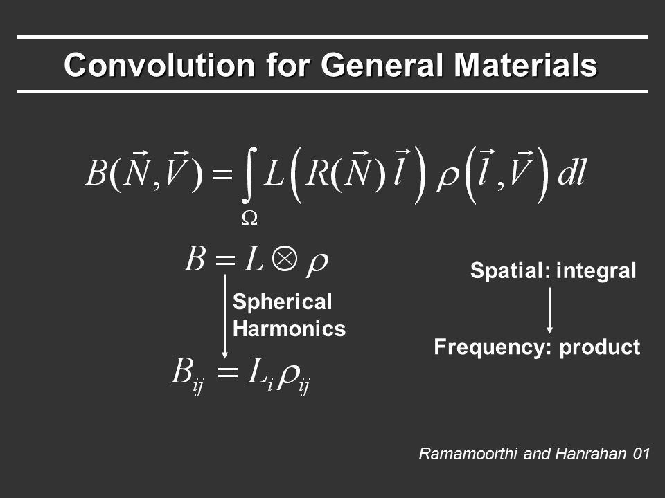Convolution for General Materials Ramamoorthi and Hanrahan 01 Frequency: product Spatial: integral Spherical Harmonics
