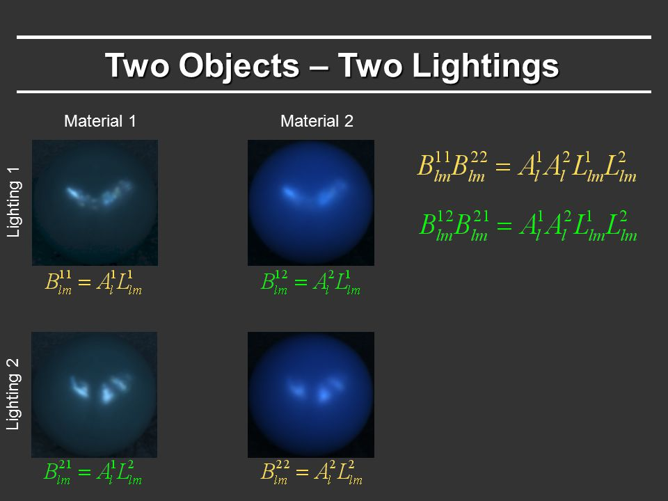 Lighting 1 Lighting 2 Material 1Material 2 Two Objects – Two Lightings