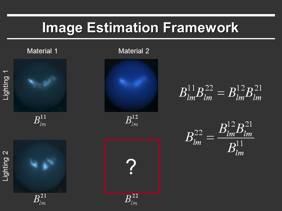 Lighting 1 Lighting 2 Material 1Material 2 Image Estimation Framework ?