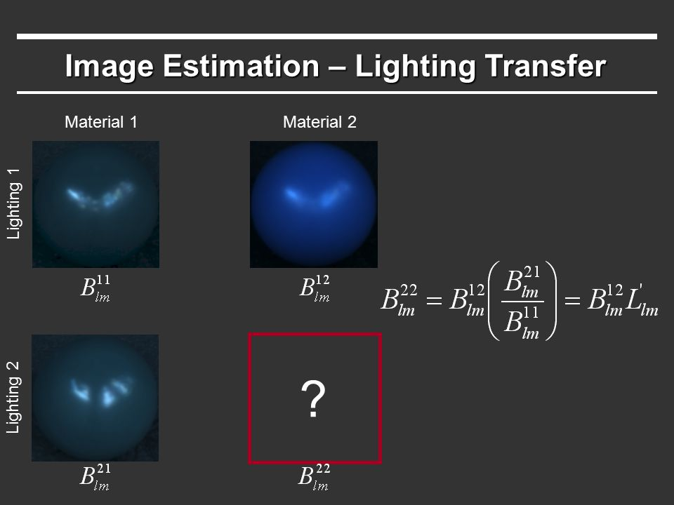 Lighting 1 Lighting 2 Material 1Material 2 Image Estimation – Lighting Transfer ?