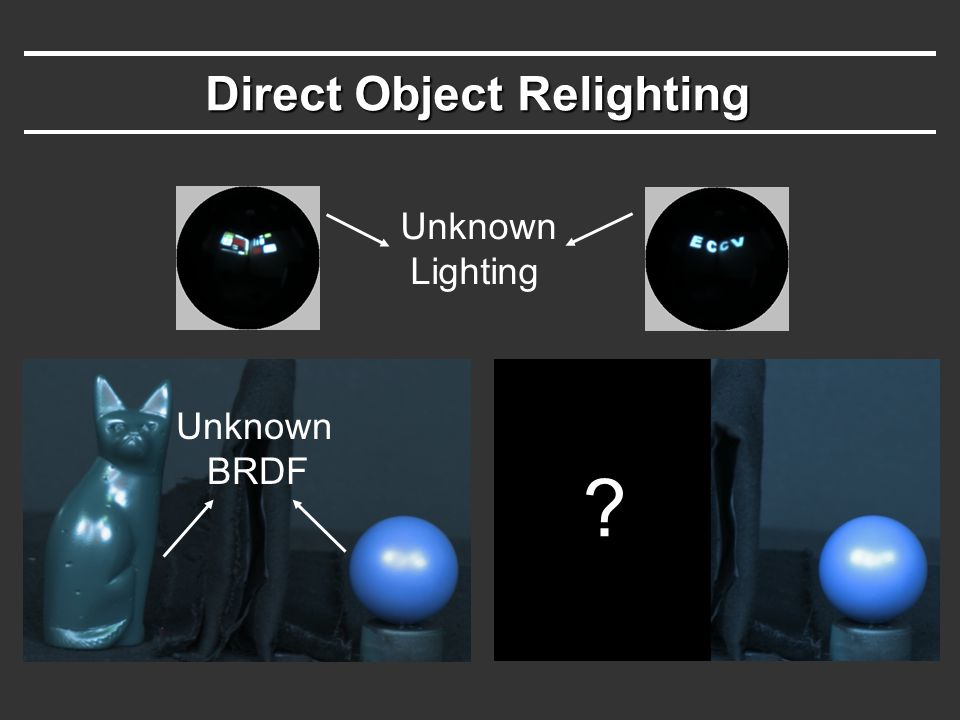 Direct Object Relighting Unknown Lighting Unknown BRDF