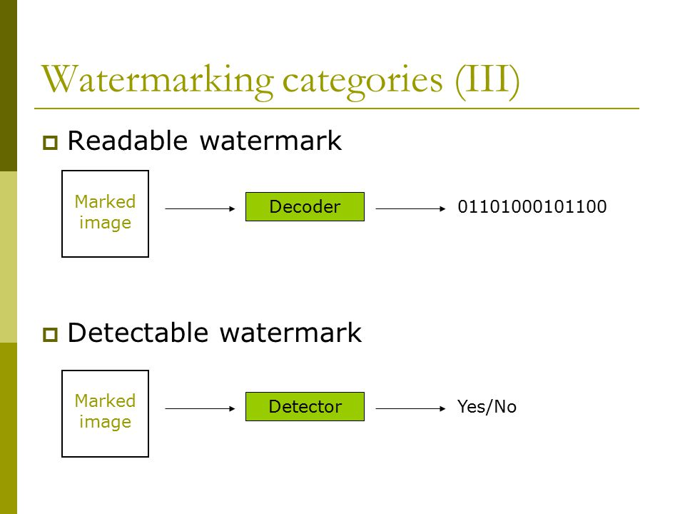 Watermarking categories (III)  Readable watermark  Detectable watermark Marked image 01101000101100 Decoder Marked image Yes/No Detector