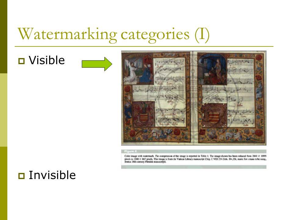 Example:LSB Encoding