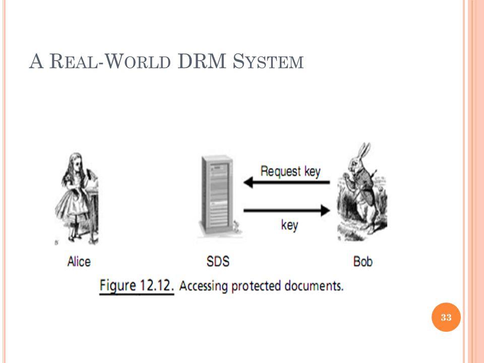A R EAL -W ORLD DRM S YSTEM 33
