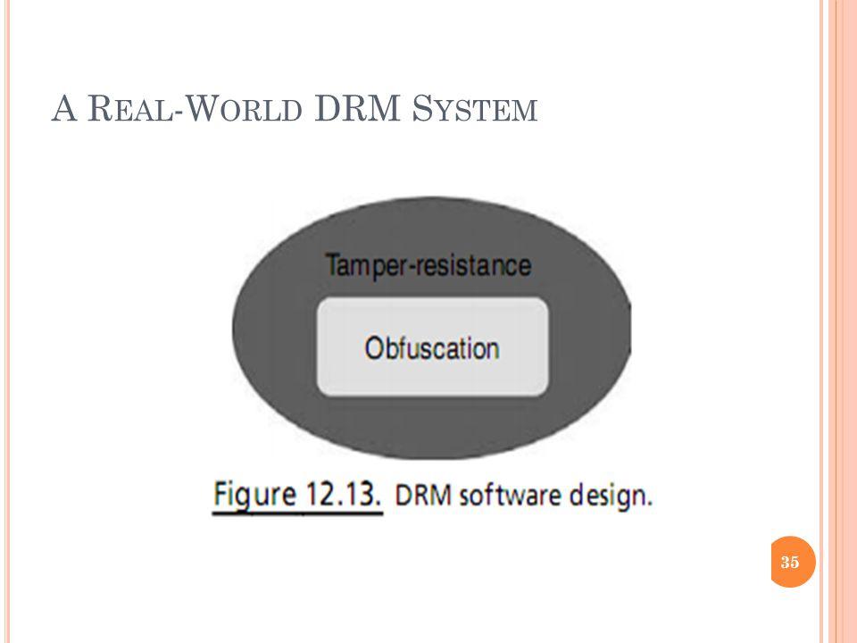 A R EAL -W ORLD DRM S YSTEM 35