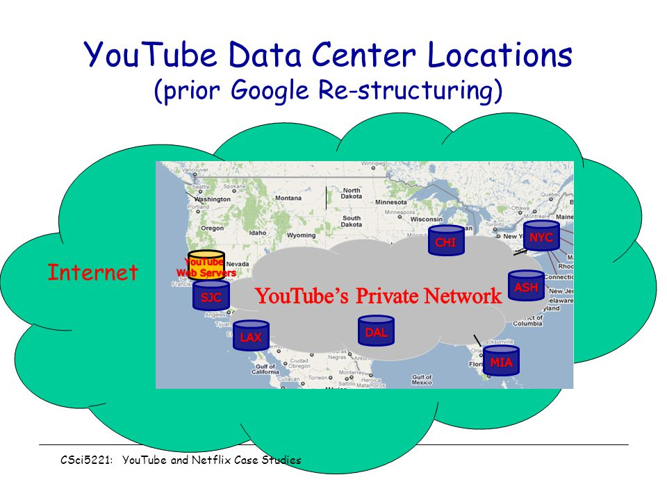 YouTube Data Center Locations (prior Google Re-structuring) Internet CSci5221: YouTube and Netflix Case Studies
