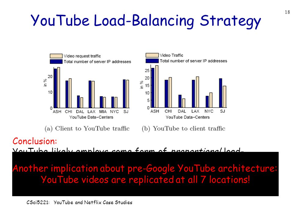YouTube Load-Balancing Strategy Conclusion: YouTube likely employs some form of proportional load- balancing => resource-based load-balancing Proportionality is approximately similar to # of video servers seen in each data center 18 Another implication about pre-Google YouTube architecture: YouTube videos are replicated at all 7 locations.