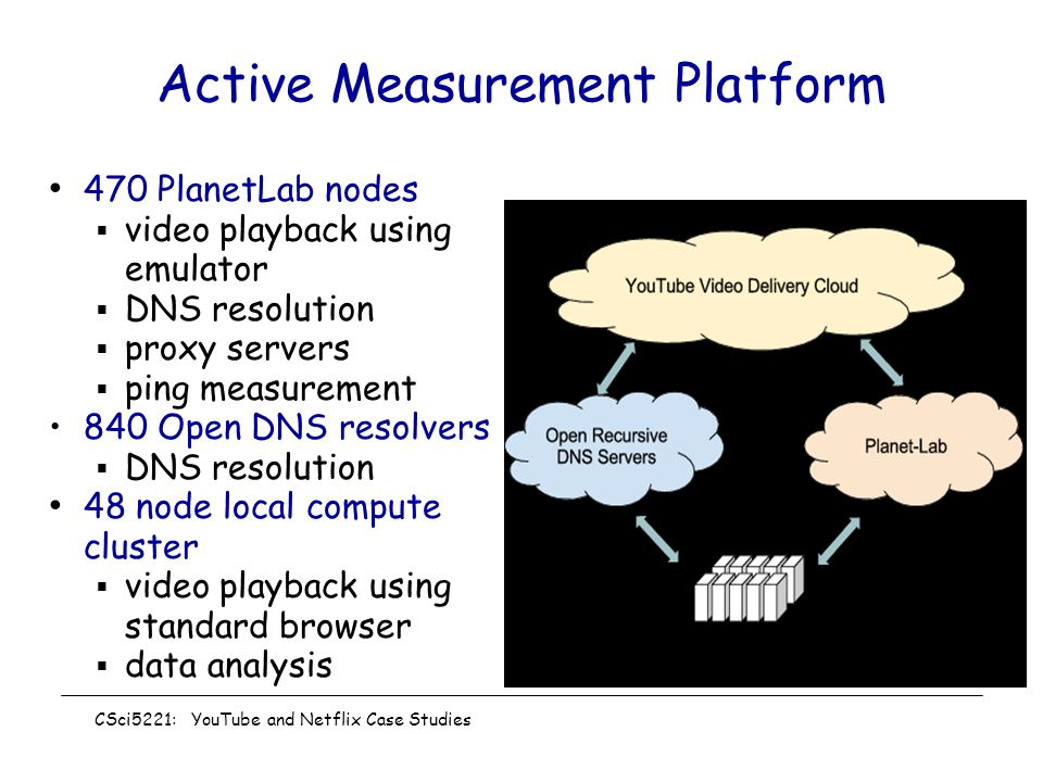 Active Measurement Platform 470 PlanetLab nodes  video playback using emulator  DNS resolution  proxy servers  ping measurement 840 Open DNS resolvers  DNS resolution 48 node local compute cluster  video playback using standard browser  data analysis CSci5221: YouTube and Netflix Case Studies