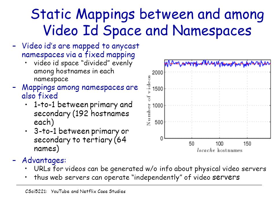 –Video id's are mapped to anycast namespaces via a fixed mapping video id space divided evenly among hostnames in each namespace –Mappings among namespaces are also fixed 1-to-1 between primary and secondary (192 hostnames each) 3-to-1 between primary or secondary to tertiary (64 names) Static Mappings between and among Video Id Space and Namespaces –Advantages: URLs for videos can be generated w/o info about physical video servers thus web servers can operate independently of video servers CSci5221: YouTube and Netflix Case Studies