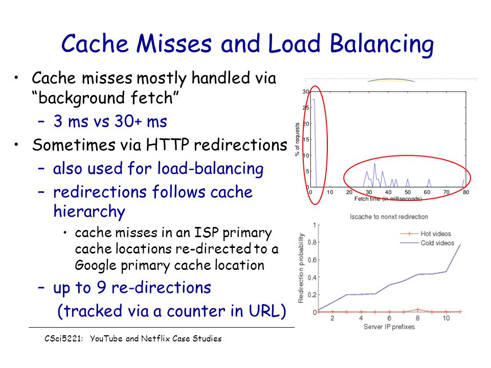 Cache Misses and Load Balancing Cache misses mostly handled via background fetch –3 ms vs 30+ ms Sometimes via HTTP redirections –also used for load-balancing –redirections follows cache hierarchy cache misses in an ISP primary cache locations re-directed to a Google primary cache location –up to 9 re-directions (tracked via a counter in URL) CSci5221: YouTube and Netflix Case Studies