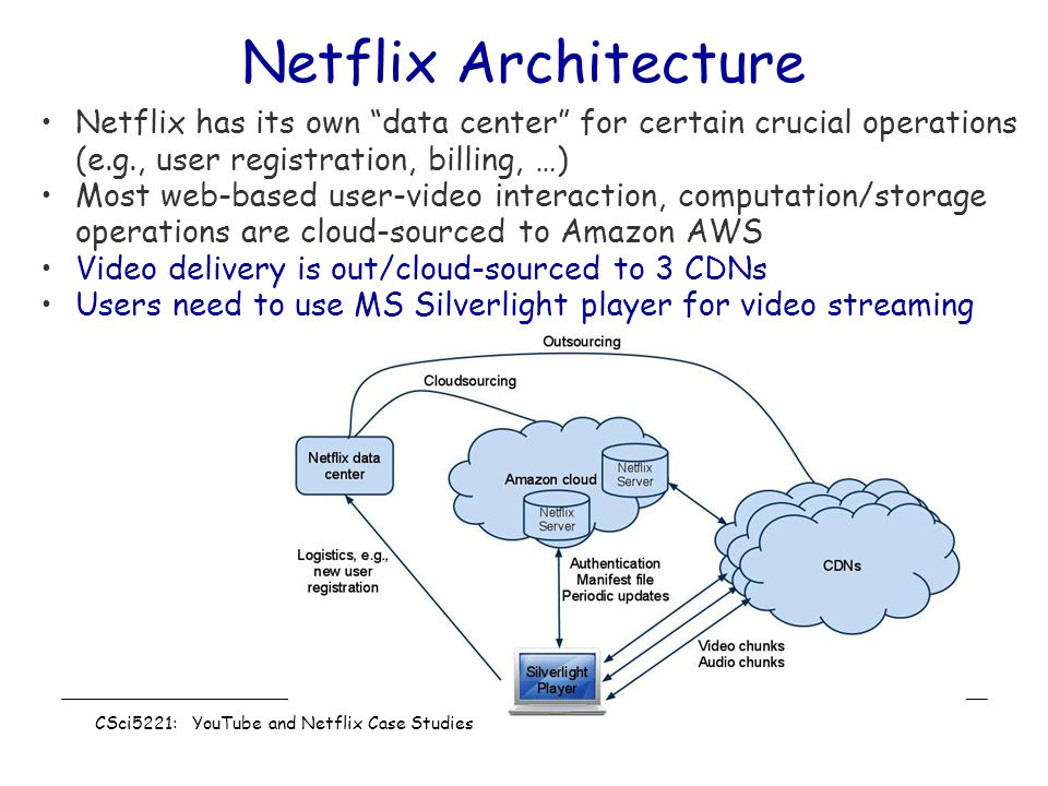 Netflix Architecture Netflix has its own data center for certain crucial operations (e.g., user registration, billing, …) Most web-based user-video interaction, computation/storage operations are cloud-sourced to Amazon AWS Video delivery is out/cloud-sourced to 3 CDNs Users need to use MS Silverlight player for video streaming CSci5221: YouTube and Netflix Case Studies