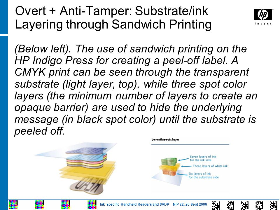 Ink-Specific Handheld Readers and SVDP NIP 22, 20 Sept 2006 Overt + Anti-Tamper: Substrate/ink Layering through Sandwich Printing (Below left).
