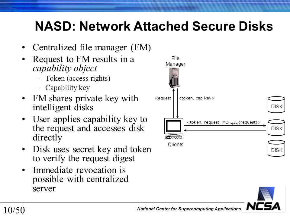 National Center for Supercomputing Applications 10/50 File Manager Clients DISK NASD: Network Attached Secure Disks Centralized file manager (FM) Requ