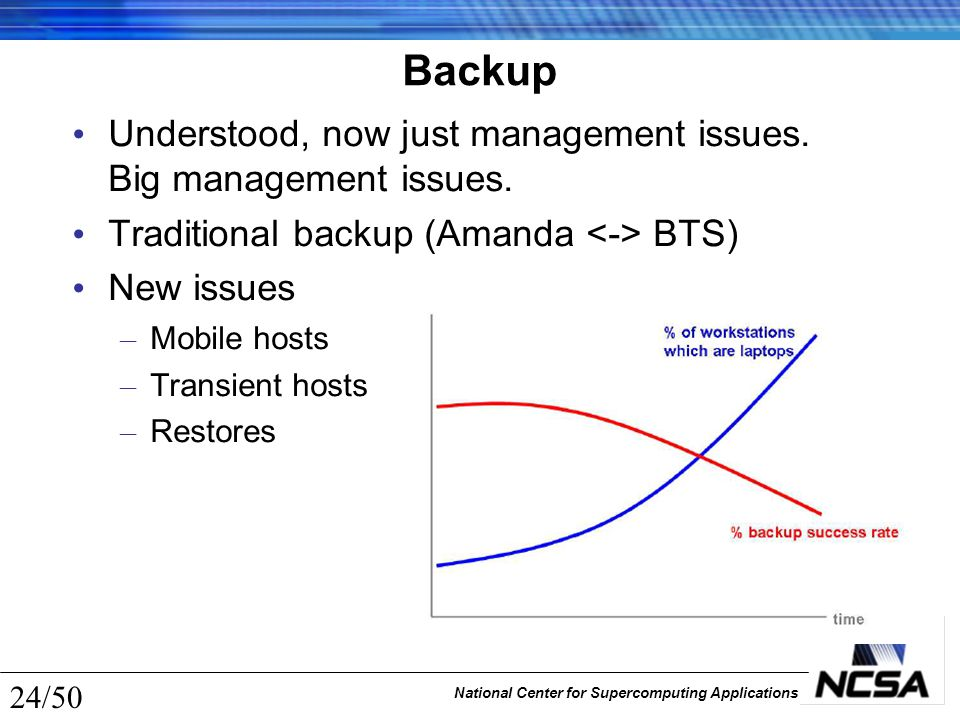 National Center for Supercomputing Applications 24/50 Backup Understood, now just management issues. Big management issues. Traditional backup (Amanda