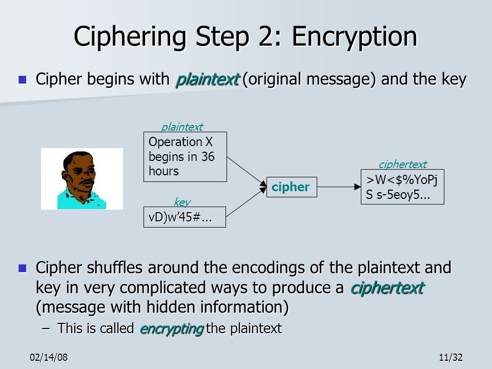 02/14/0811/32 Ciphering Step 2: Encryption Cipher begins with plaintext (original message) and the key Cipher begins with plaintext (original message) and the key Cipher shuffles around the encodings of the plaintext and key in very complicated ways to produce a ciphertext (message with hidden information) Cipher shuffles around the encodings of the plaintext and key in very complicated ways to produce a ciphertext (message with hidden information) –This is called encrypting the plaintext vD)w'45#...