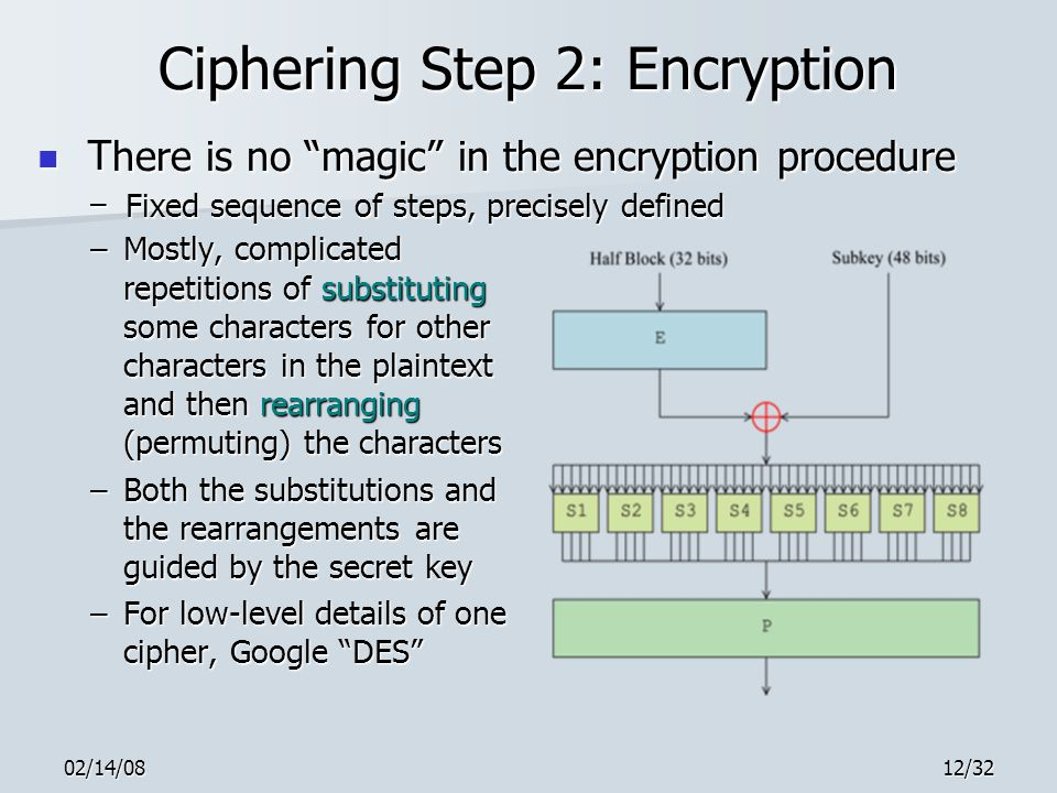 02/14/0812/32 Ciphering Step 2: Encryption T T – –Mostly, complicated repetitions of substituting some characters for other characters in the plaintext and then rearranging (permuting) the characters –Both the substitutions and the rearrangements are guided by the secret key –For low-level details of one cipher, Google DES here is no magic in the encryption procedure Fixed sequence of steps, precisely defined