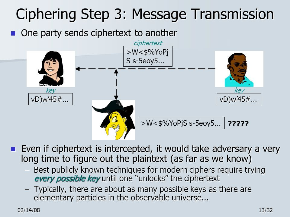 02/14/0813/32 Ciphering Step 3: Message Transmission One party sends ciphertext to another One party sends ciphertext to another Even if ciphertext is intercepted, it would take adversary a very long time to figure out the plaintext (as far as we know) Even if ciphertext is intercepted, it would take adversary a very long time to figure out the plaintext (as far as we know) –Best publicly known techniques for modern ciphers require trying every possible key until one unlocks the ciphertext –Typically, there are about as many possible keys as there are elementary particles in the observable universe...