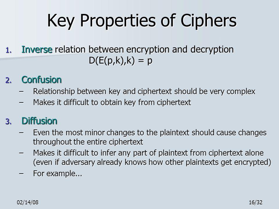 02/14/0816/32 Key Properties of Ciphers 1.