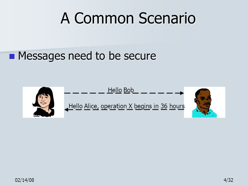02/14/084/32 A Common Scenario Messages need to be secure Messages need to be secure Hello Bob Hello Alice, operation X begins in 36 hours