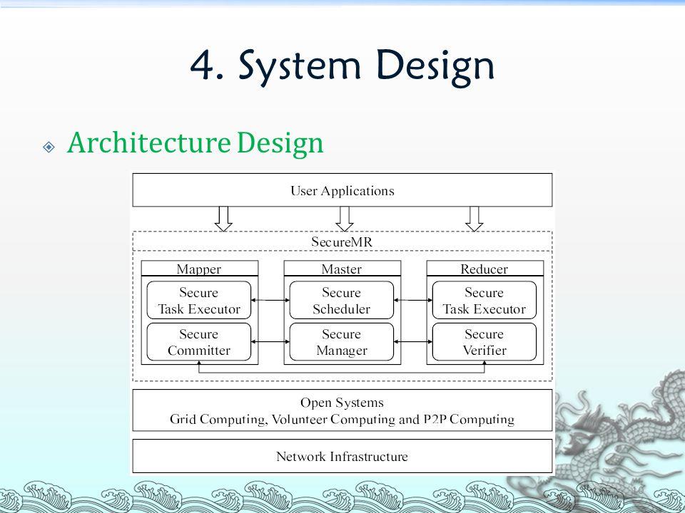 4. System Design  Architecture Design 10