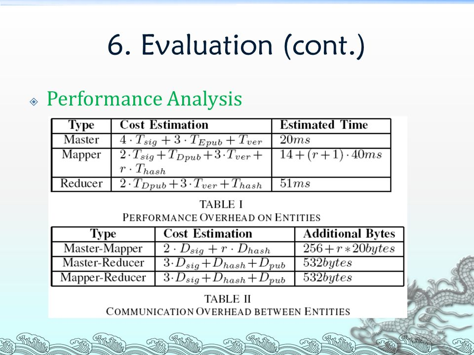 6. Evaluation (cont.)  Performance Analysis 24