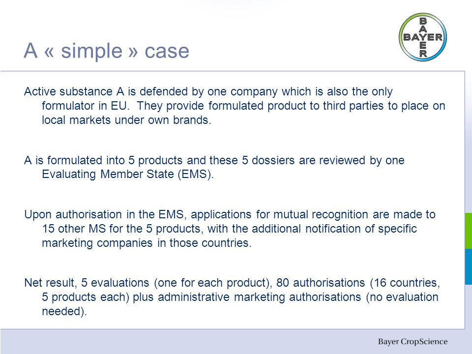 A « simple » case Active substance A is defended by one company which is also the only formulator in EU.