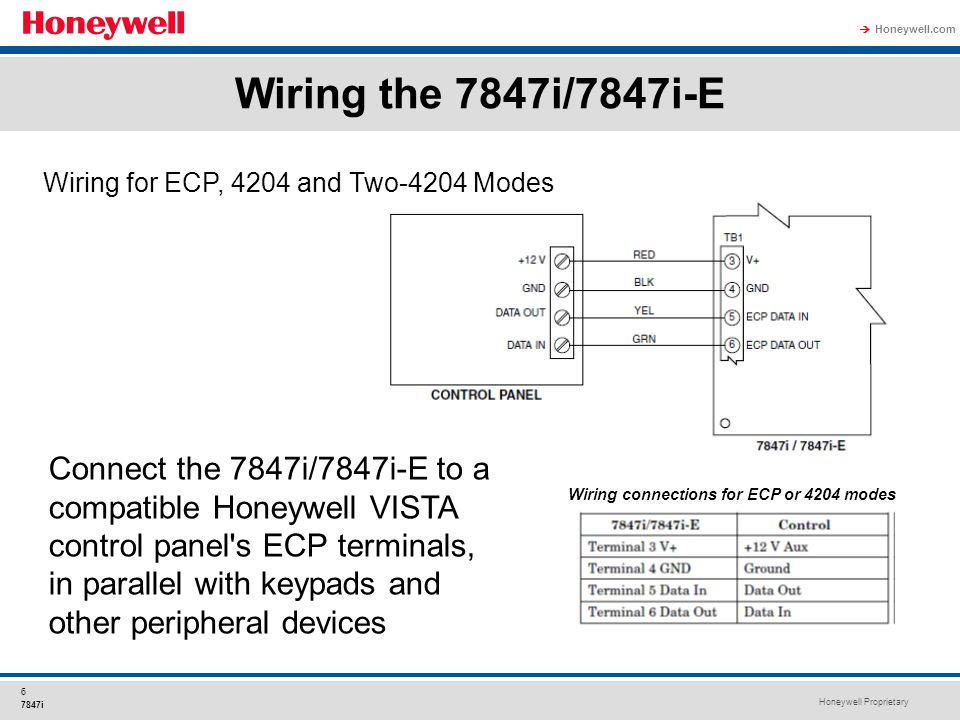 Honeywell Proprietary Honeywell.com  6 7847i Wiring the 7847i/7847i-E Wiring connections for ECP or 4204 modes Wiring for ECP, 4204 and Two-4204 Mode