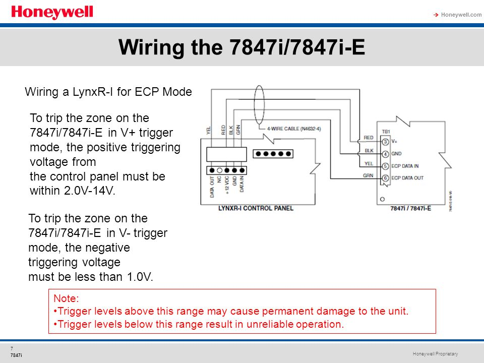 Honeywell Proprietary Honeywell.com  7 7847i Wiring the 7847i/7847i-E Wiring a LynxR-I for ECP Mode To trip the zone on the 7847i/7847i-E in V+ trigg