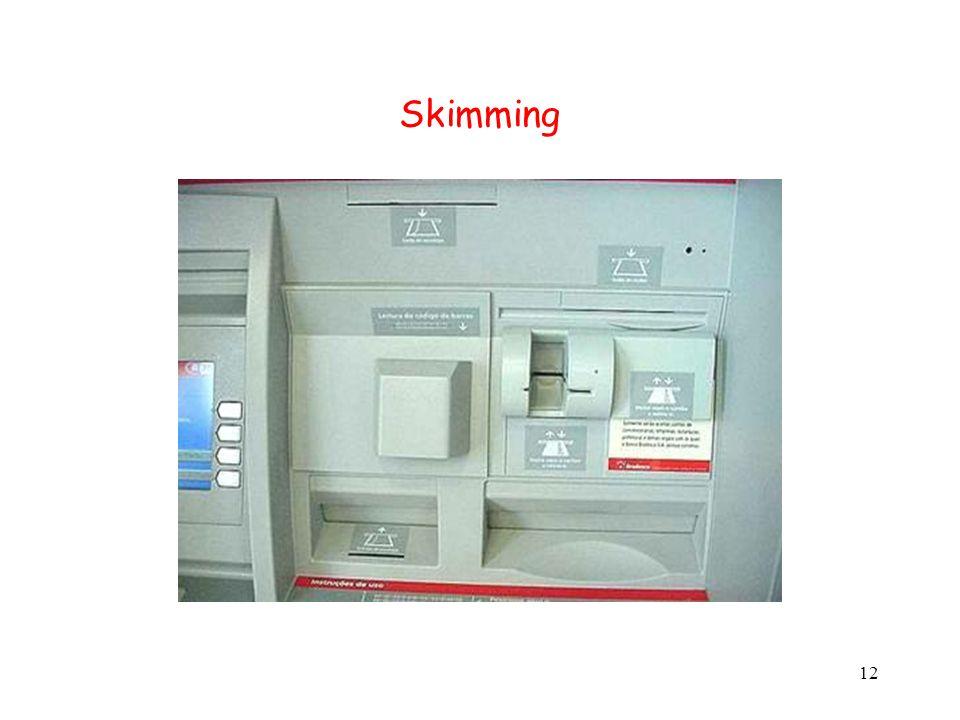 12 Skimming