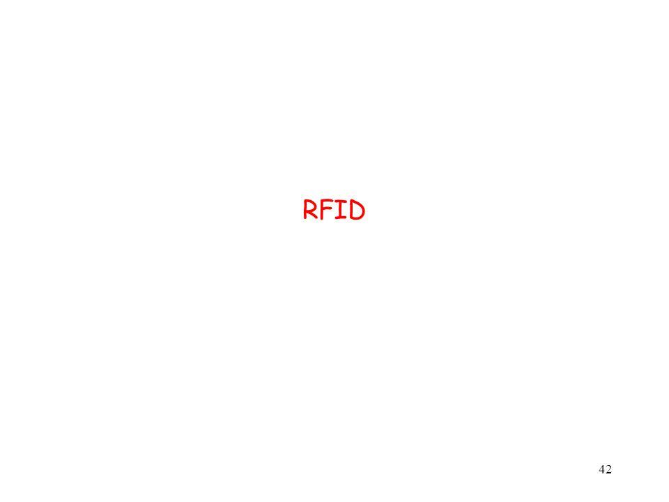 42 RFID