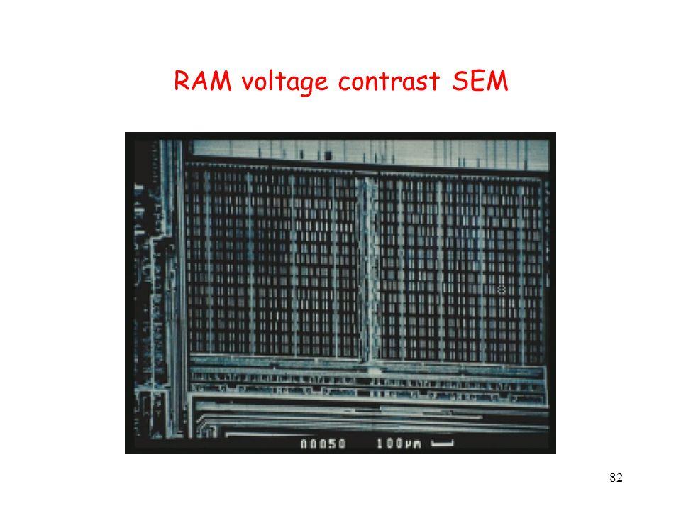 82 RAM voltage contrast SEM