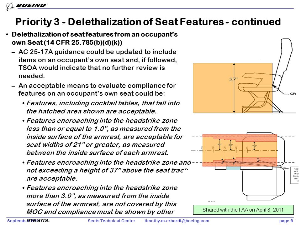 September 2011page 9Seats Technical Center timothy.m.erhardt@boeing.com Priority 3 - Delethalization of Features from the Occupant s Own Seat Industry requests the TSO recognize that an inspection for sharp edges and corners provides adequate substantiation for delethalization of items on an occupant's own seat Industry notes this level of evaluation has traditionally been used for TSO and installation evaluations across industry for years.