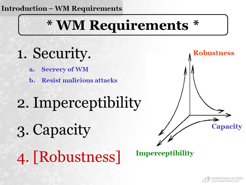 Introduction – WM Requirements * WM Requirements * 1.