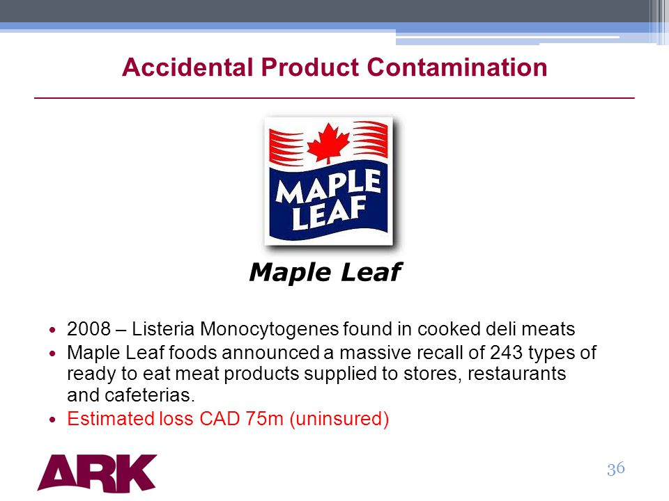 Accidental Product Contamination M Maple Leaf 2008 – Listeria Monocytogenes found in cooked deli meats Maple Leaf foods announced a massive recall of 243 types of ready to eat meat products supplied to stores, restaurants and cafeterias.