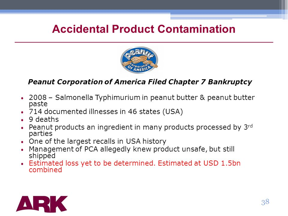 Accidental Product Contamination Peanut Corporation of America Filed Chapter 7 Bankruptcy 2008 – Salmonella Typhimurium in peanut butter & peanut butter paste 714 documented illnesses in 46 states (USA) 9 deaths Peanut products an ingredient in many products processed by 3 rd parties One of the largest recalls in USA history Management of PCA allegedly knew product unsafe, but still shipped Estimated loss yet to be determined.