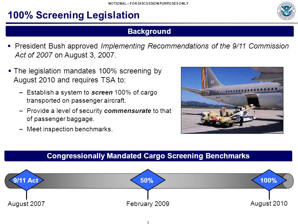 3 NOTIONAL – FOR DISCUSSION PURPOSES ONLY 100% Screening Legislation Background  The legislation mandates 100% screening by August 2010 and requires TSA to: –Establish a system to screen 100% of cargo transported on passenger aircraft.