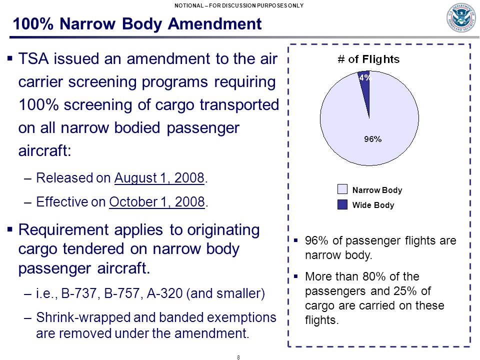 8 NOTIONAL – FOR DISCUSSION PURPOSES ONLY 100% Narrow Body Amendment  TSA issued an amendment to the air carrier screening programs requiring 100% sc