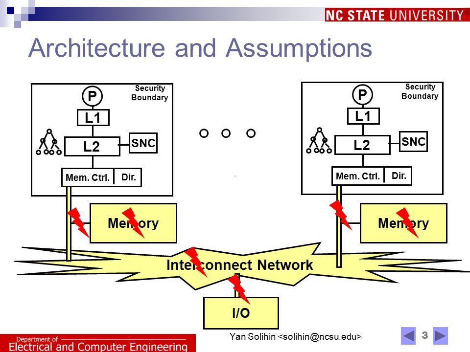 3 Yan Solihin Architecture and Assumptions P L1 L2 Security Boundary SNC Mem.